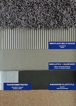 Lepení elastických podlahovin na dřevěné podklady