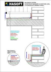 Balkónový systém na betonové mazanině (vlhkost max. 30 %) s hydroizolací LEPENKA V KÝBLU