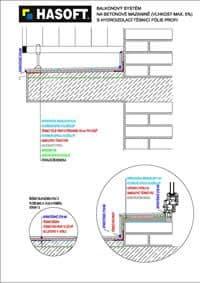 Balkónový systém na betonové mazanině (vlhkost max. 5 %) s hydroizolací TĚSNICÍ FÓLIE PROFI