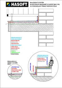 Balkónový systém na betonové mazanině (vlhkost max. 5 %) s hydroizolací TĚSNICÍ NOPOVÁ FÓLIE